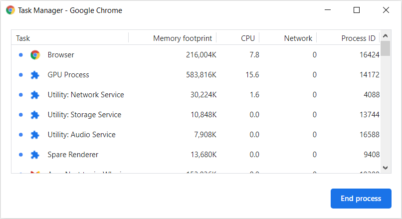 Why is Google Chrome so slow? Try ending processes using Google Chrome Task Manager