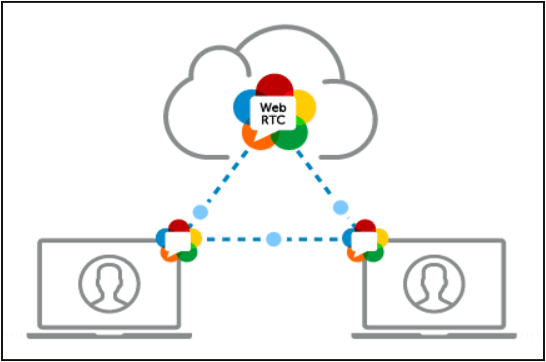 How to disable WebRTC in Chrome, Firefox, Safari, Opera, Edge